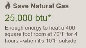 Save Natural Gas